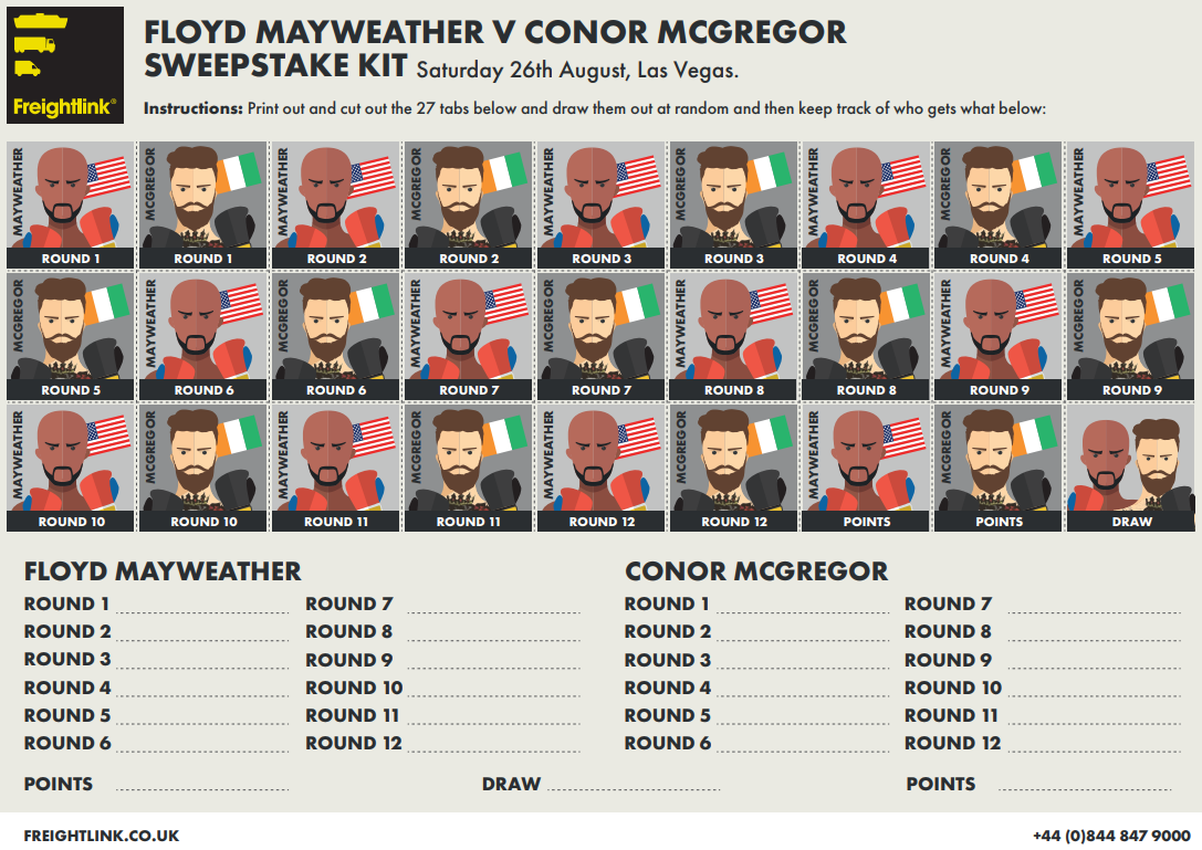 mayweather mcgregor fight sweepstake kit