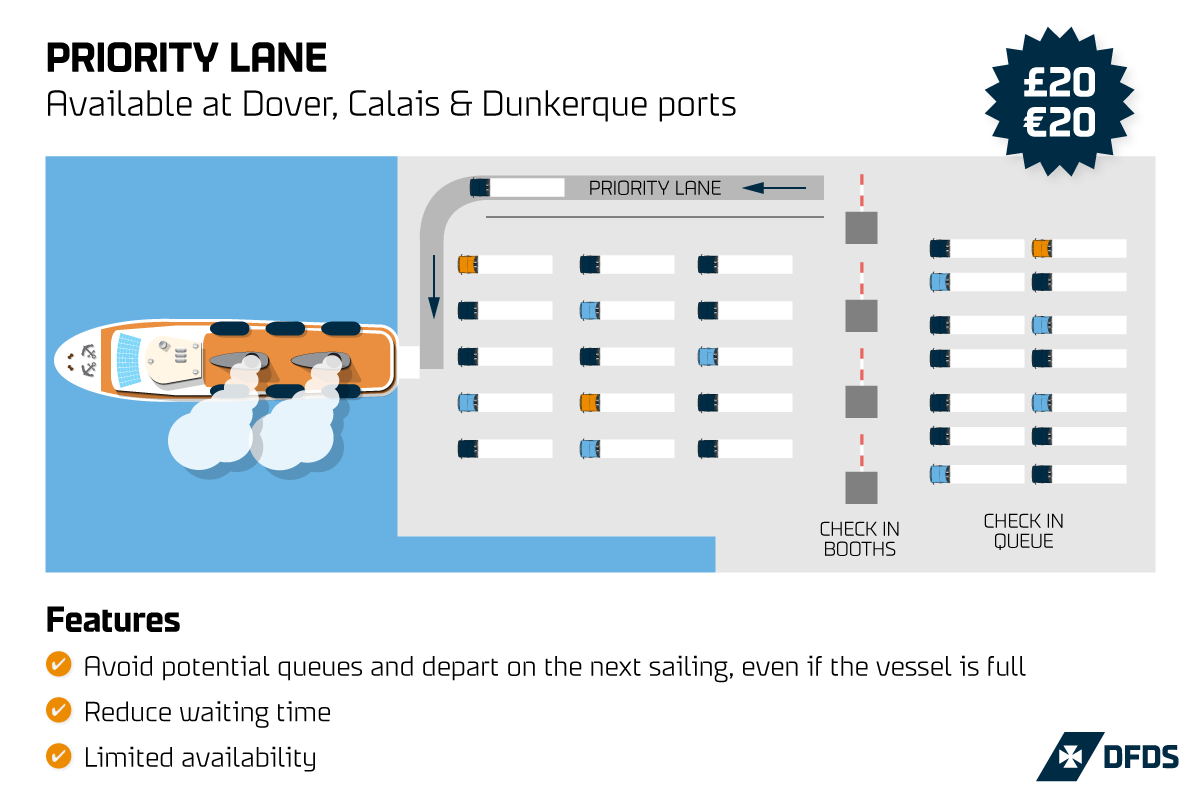 DFDS Priority Lane
