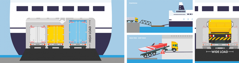 High, wide, heavy loads on ferries
